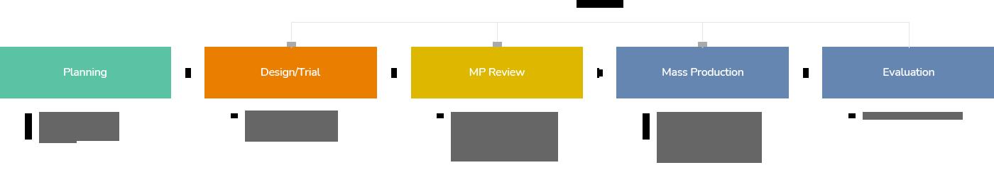 Quality Management System Image